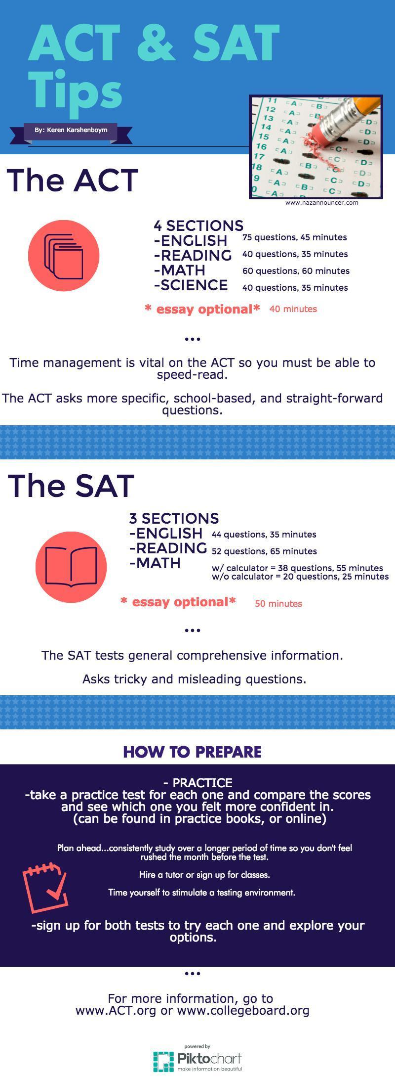 ACT & SAT Tips