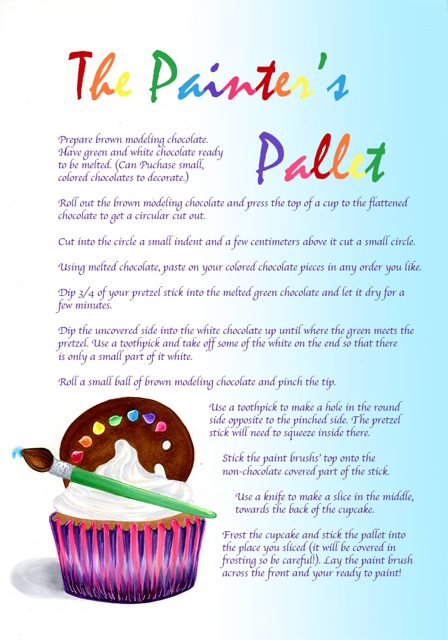 A page of Cheli Kalina's cupcake design project.