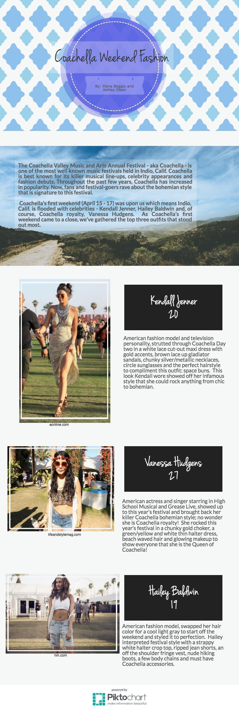 coachella-weekend-fashion