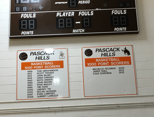 A list of all the 1,000 point scorers in the history of  Hills where Guilly's name will soon go. Photo Credit: Nate Barcus