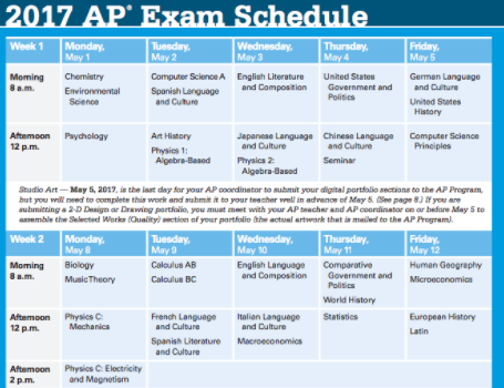 AP Exam Schedule For 2017. Photo screenshot from College Board website.