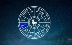 Horoscope symbols with Aries, the current horoscope, highlighted. Creative Commons image courtesy of Numerology Sign on Flickr.