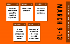 The closest comparison to the week of March 9 is when the school is expecting a snowstorm to hit. This time, the forecast met the agitation that preceded it.
