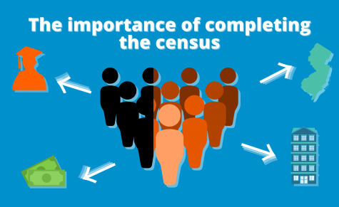 Among other things, the census determines what resources are sent to an area, such as during a natural disaster, and how much money is allocated to an area.