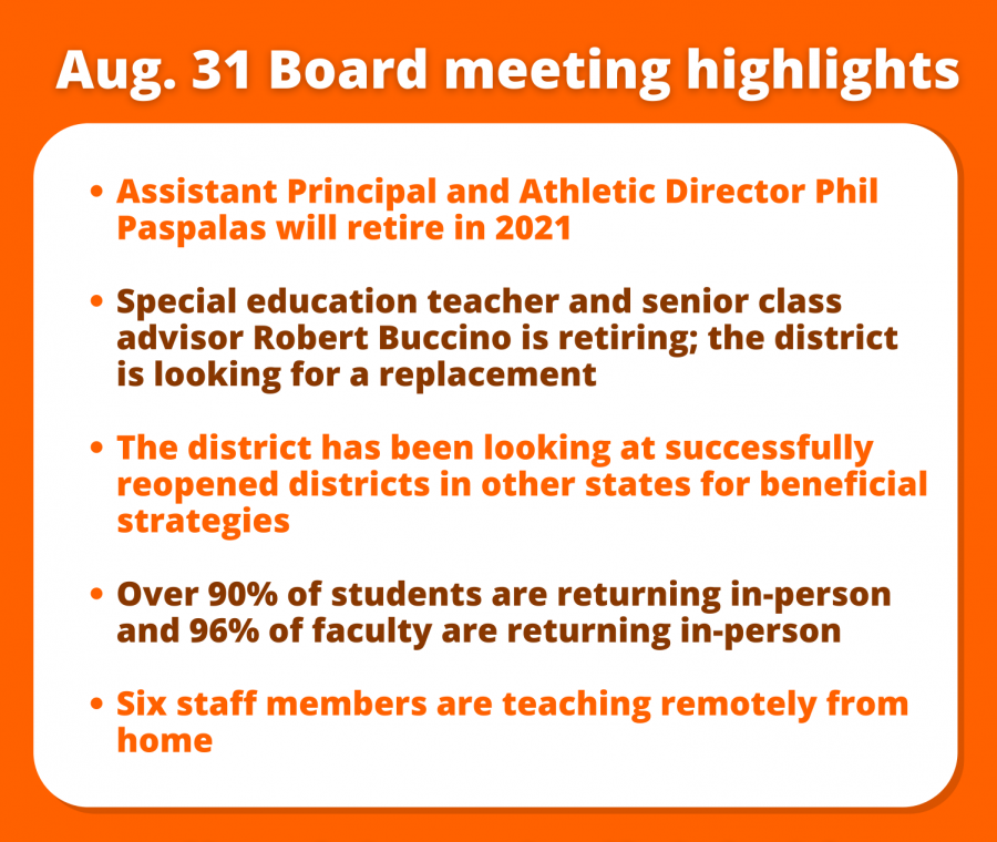 A recap of the Aug. 31 Board meeting.
