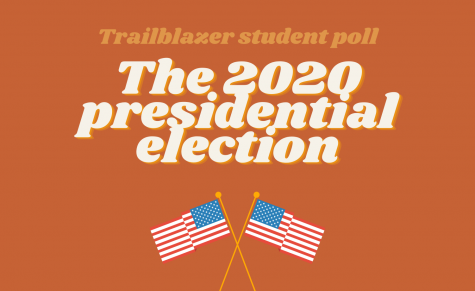 171 students in total –– around 20% of the Hills student body -– responded to the survey.