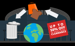 Black Friday is one of the most detrimental traditions to America's waste, contributing to climate change and pollution.