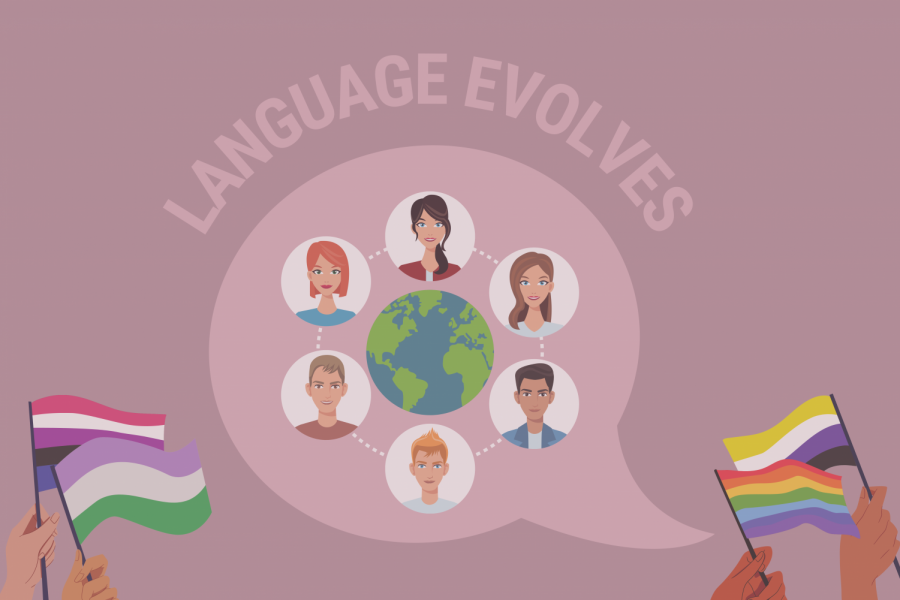 As the world continues evolving to modern times, language is, too.